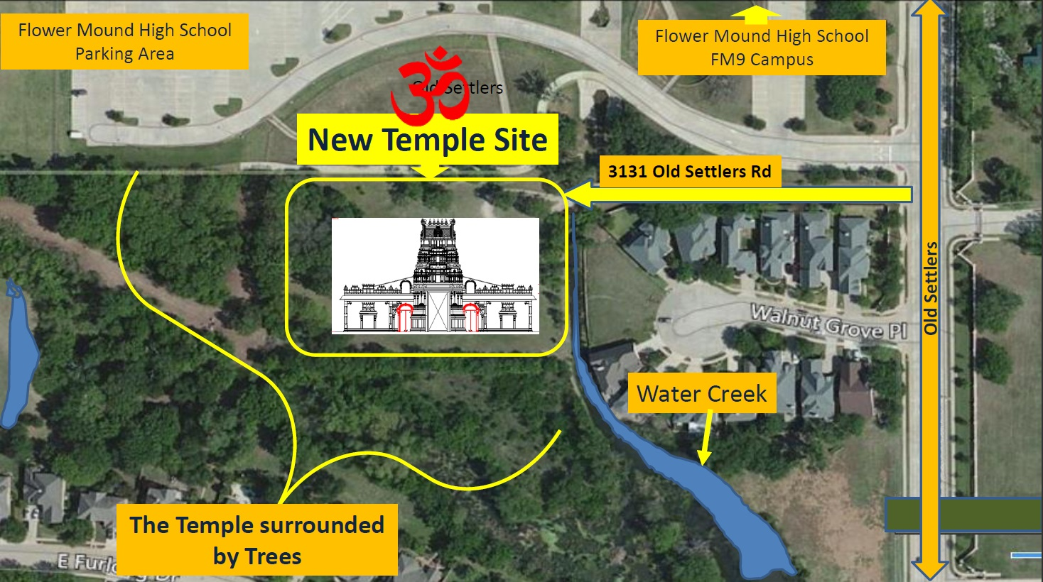 new temple site